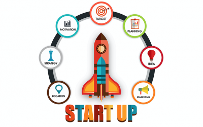 Successful Strategies For Your Start-Up Business