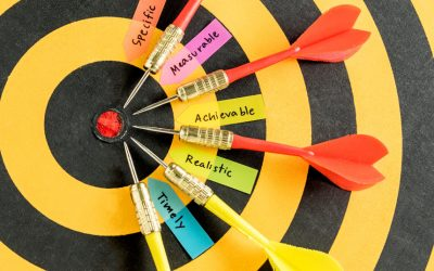 Formulating Your Social Media Game Plan